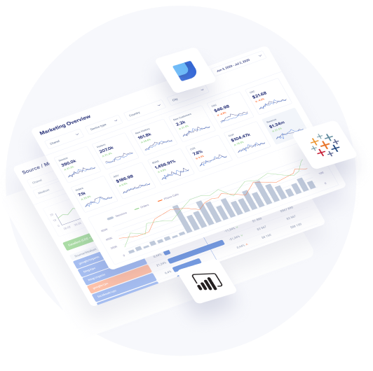 Visualize your marketing reports in any BI tool