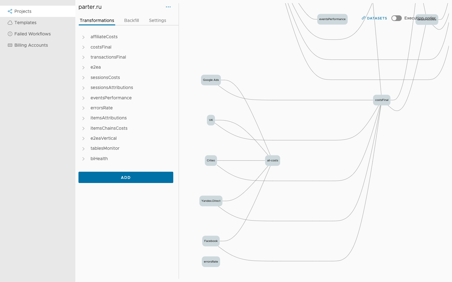 An example of dataflow on the Parter.ru (Eventim) website